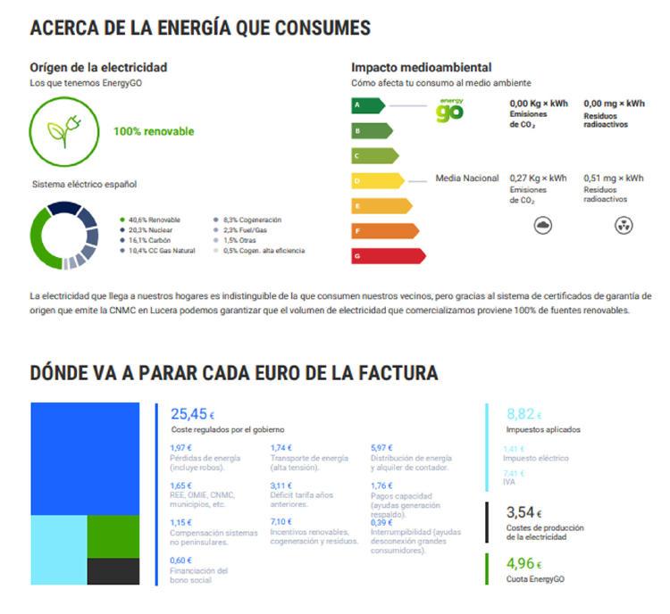 consumo energy go factura