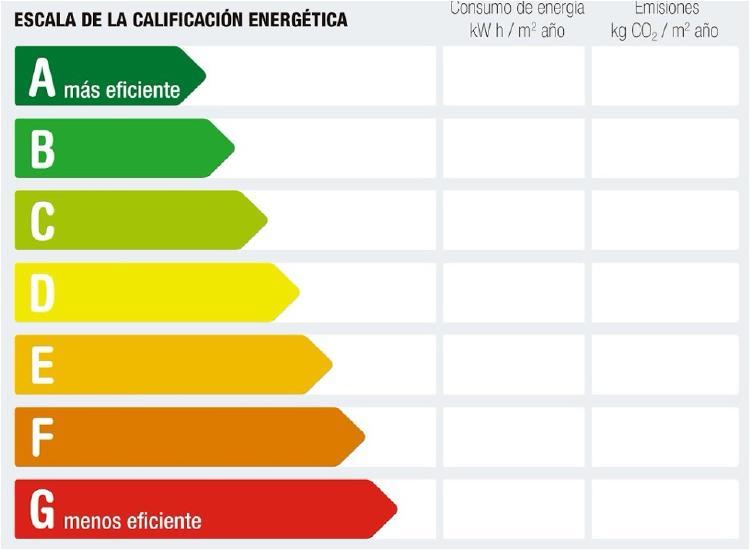 CertificacionEnergetica